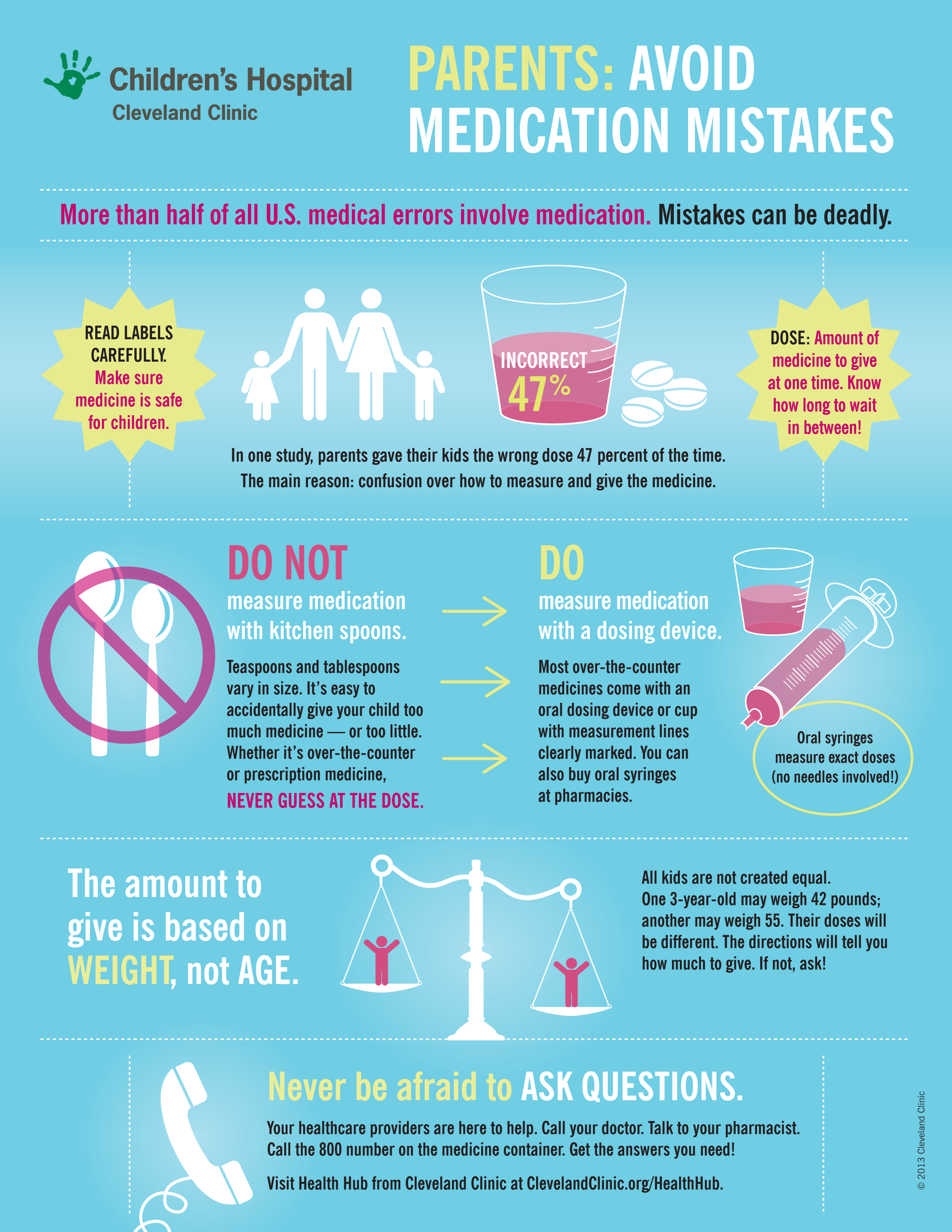 Guide For Parents Avoid Medication Mistakes Infographic