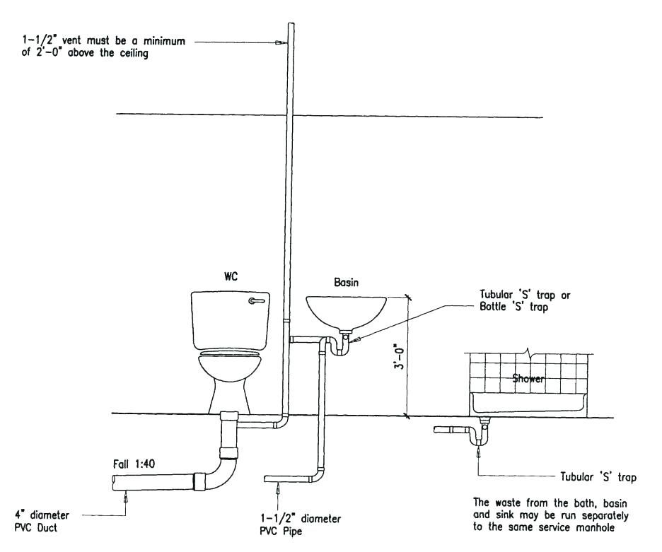 Inspirational Plumbing Rough In Dimensions For Bathroom Sink Plumbing Rough In Diagram Pertaining To Bathroom Bathroom Sink Plumbing Bathroom Plumbing Plumbing