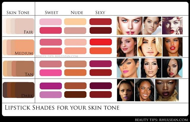Find The Perfect Lip Color For Your Skin Tone Makeup