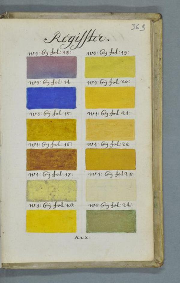 Color Me Baffled A 1692 Dutch Manual For Mixing Watercolors Vintage Colour Palette Color Color Theory