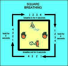 Feeling Stressed? Square Breathing Practice http://yogaanne.com/feeling-stressed-take-a-moment-to-just-breathe/