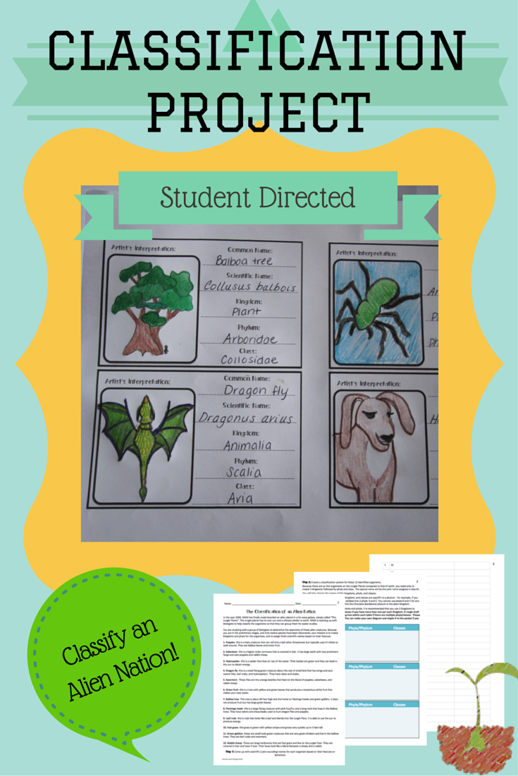 Classification Project Life Science Lessons Biology Activity Biology Resources [ 1102 x 735 Pixel ]
