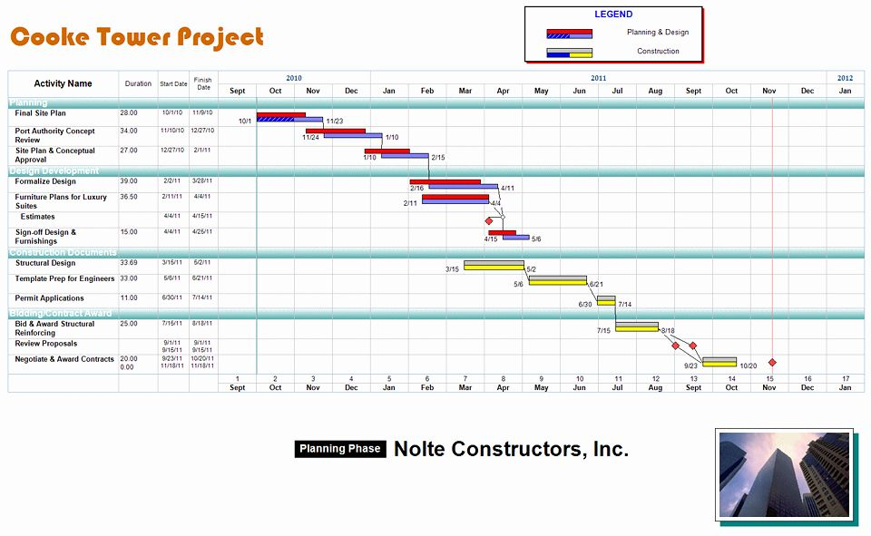 Commercial Construction Schedule Template Luxury Construction Schedule Template Schedule Template Renovation Planner House Renovation Projects