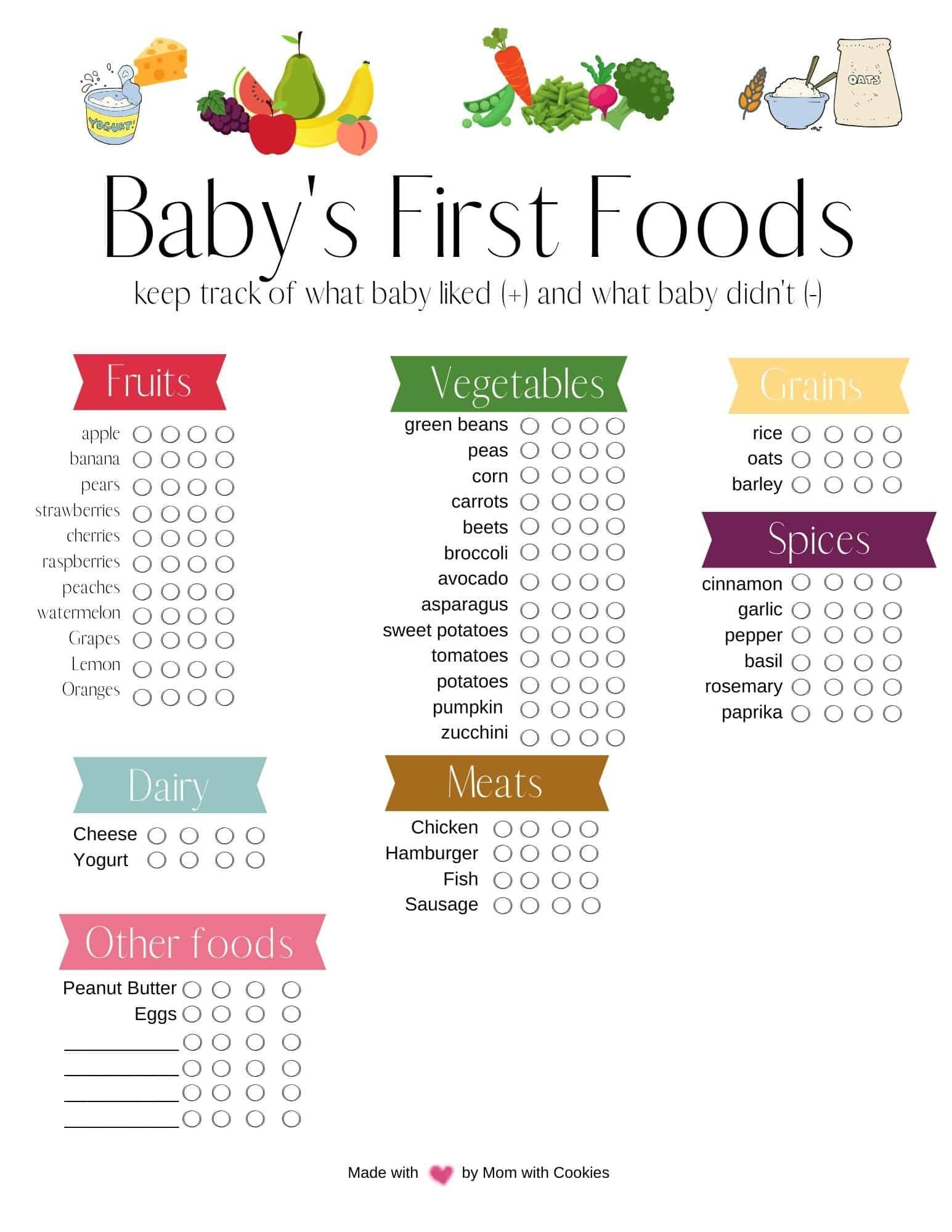 Learn How To Introduce Baby Food To Your 6 Month Old And Grab Your Free Printable Chart Too Newmom P In 2020 Introducing Baby Food Baby Food Chart Baby Food Recipes