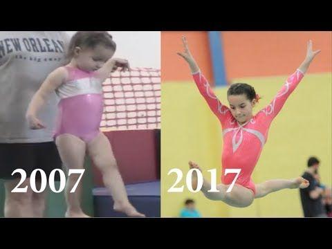 Annie LeBlanc Amazing Transformation (2007 - 2017)