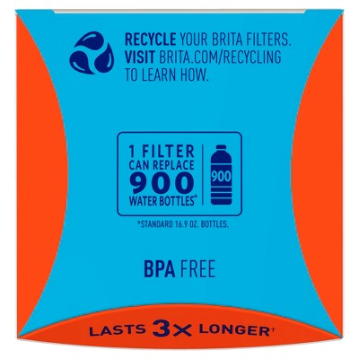 Brita Longlast BPA Free Replacement Water Filter for Pitchers and