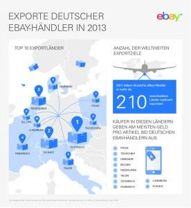 Deutsche eBayHändler verkauften 2013 in 210