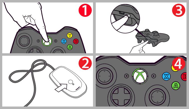 Linken van de XBox 360 controller
