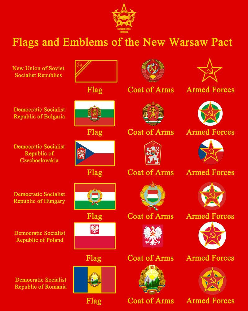The armed forces of the Warsaw Pact. Volksarmie