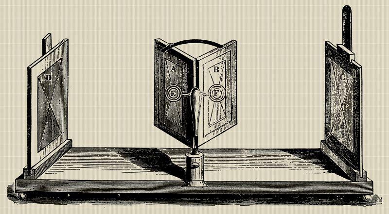 Charles Wheatstone Mirror Stereoscope Xixc Stereoscope