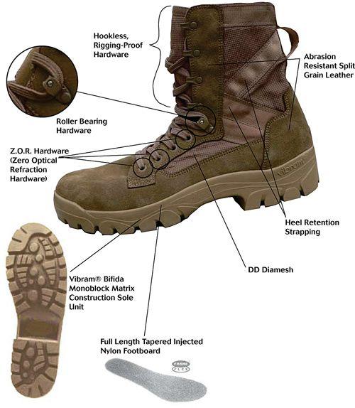 Garmont T8 Tactical Jungle Boot Coyote Tan Boots Jungle Boots Desert Boots