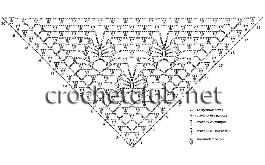 ganchillo diagrama chal mariposa | corte | Pinterest | Chal ...