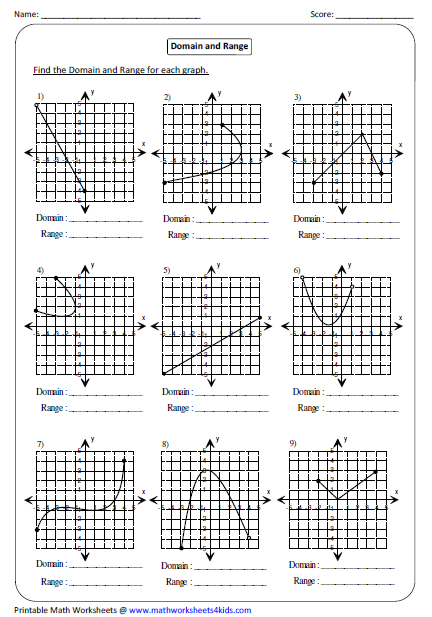 Graph: Domain and Range | Relations and Functions | Linear ...