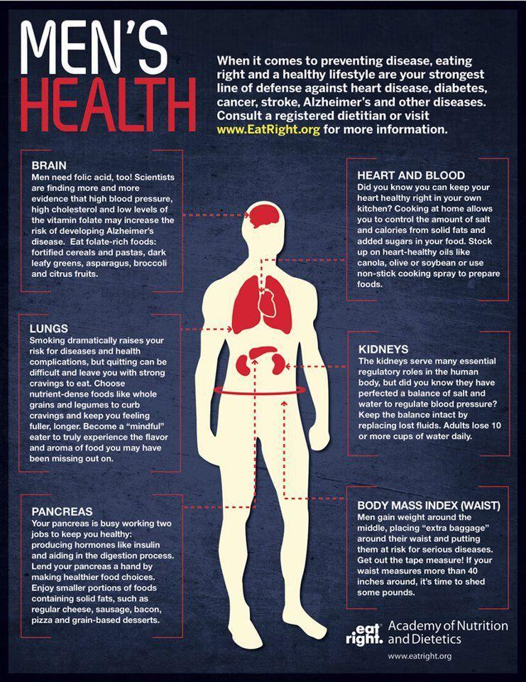 Best Foods Men S Health