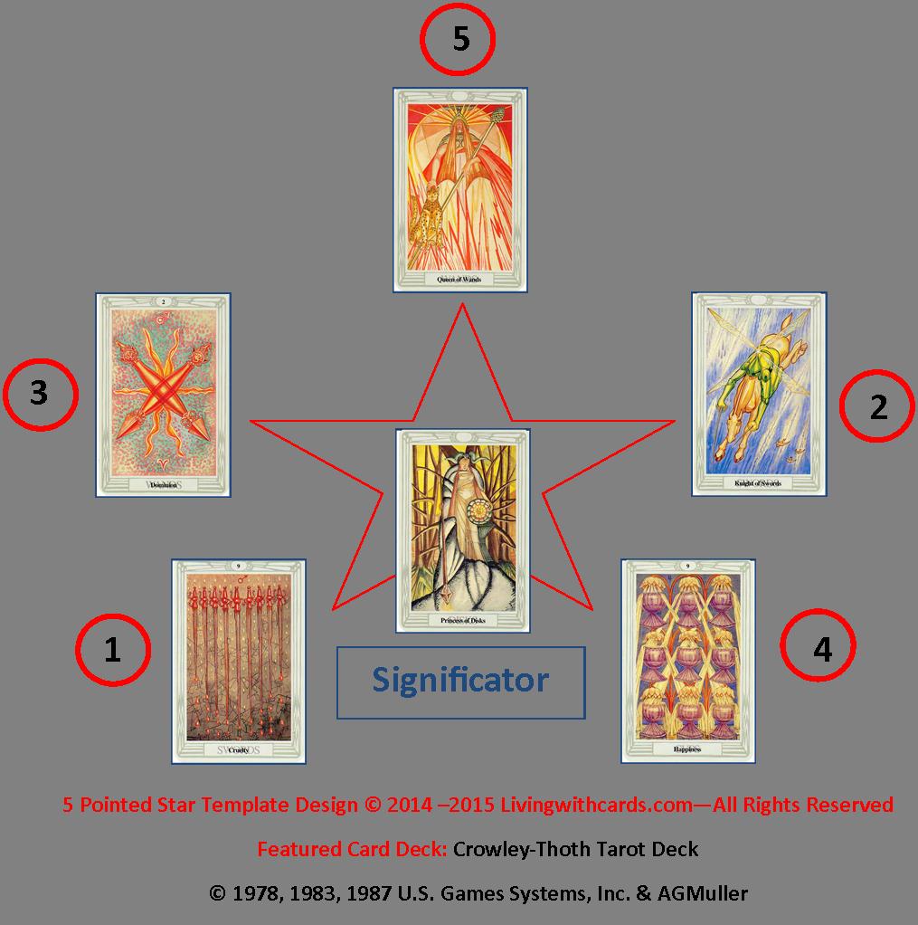 Pin by Mary Hawk on Tarot & Card Reading Tips | Tarot card