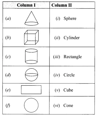 Visualising Solid Shapes Class 8 Extra Questions Maths Chapter 10 Learn Cbse Extraquestionsforclass8maths Class8maths This Or That Questions Math Class 8