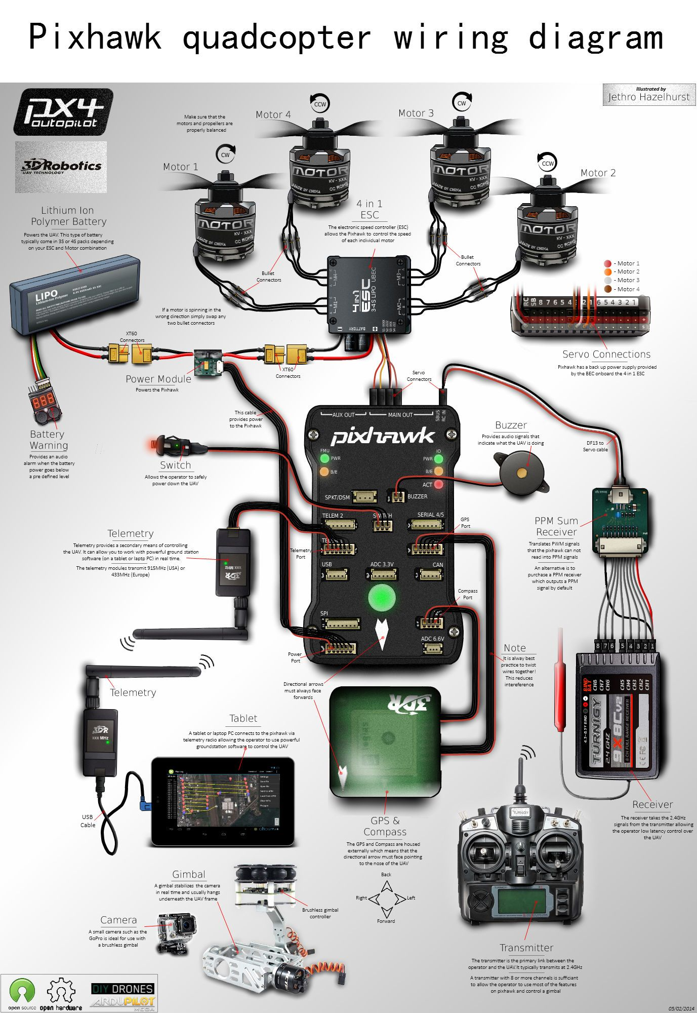 quadcopter wiring diagram pixhawk quadcopter wiring | diy quadcopter | drone ...