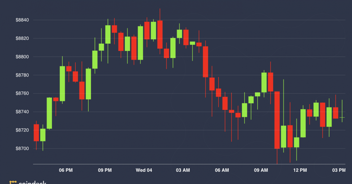 is cryptocurrency trading 24 hours