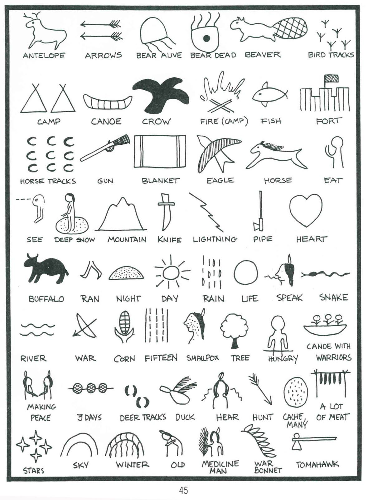 Native American Symbols And Meanings Eve Warren A History Of