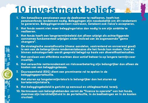 Zitten we op de goede weg? | Algemeen Pensioenfonds KLM