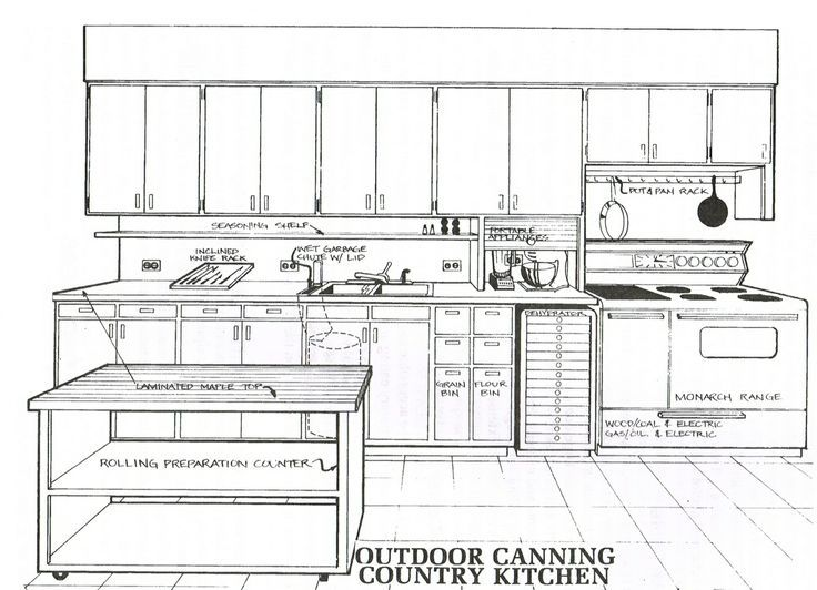 Outdoor Canning Kitchen Plans | Outdoor Canning Kitchen: One Design. The  Rolling Cart Is Part 17
