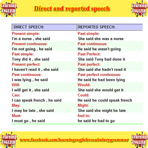 english speech example 89 replies to 2 minute speech for school children on the importance of english radha says:  sample speech for school children on the proudest moment of my life.