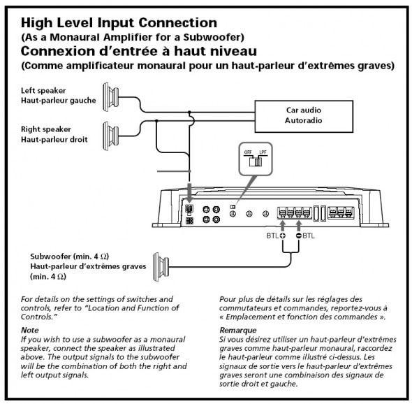 Surprising Amp Wiring Diagram Instructions Diagram Nissan Murano Diagram Bose Wiring Digital Resources Unprprontobusorg