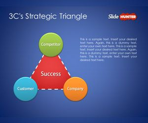This free 3cs strategic triangle powerpoint template is a free this free 3cs strategic triangle powerpoint template is a free single slide template that you can toneelgroepblik Image collections