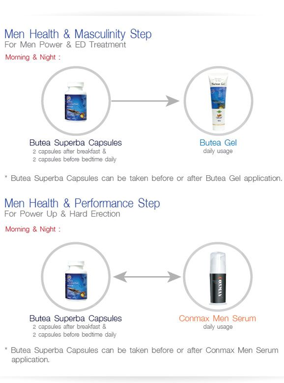 Pin By Natural Male Enhancement Pills And Cream On Conmax Men