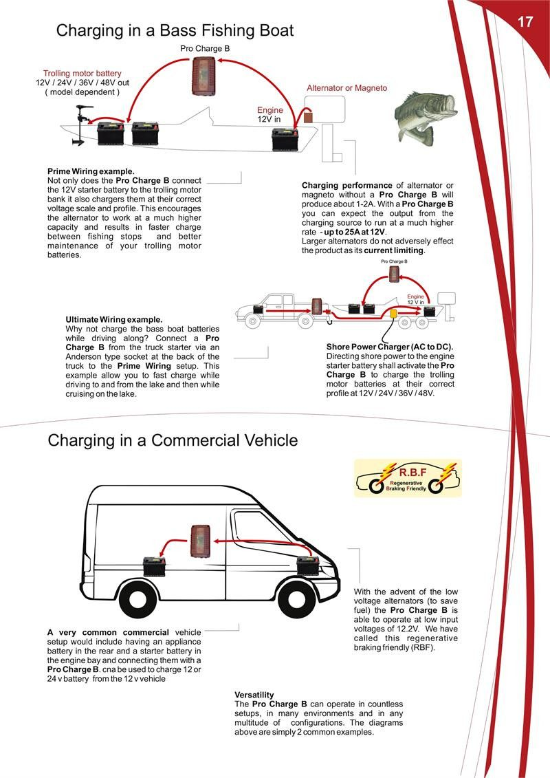 Sterling Battery To Charger 12v In Out 60 Amp Brake Light Wiring Diagram