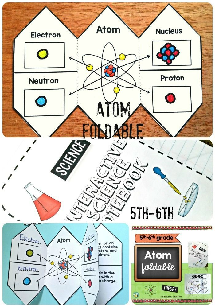 Atoms foldable and great blog for Chemistry teachers who use - copy la tabla periodica moderna pdf