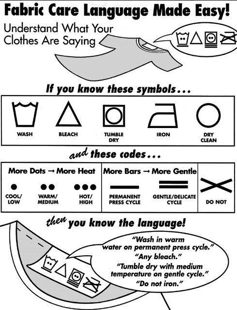 The Answer To What Do All Of Those Symbols On My Garments Care