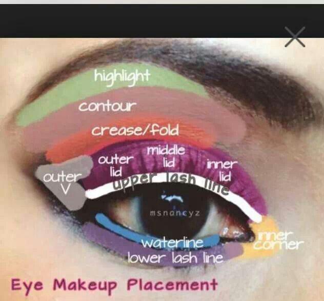 Eye Shadow Outline Eye Makeup Eye Makeup Tips Makeup Eyeshadow