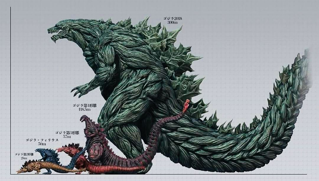 Pin by BlackStar  on Kaiju in 2019 Godzilla, Godzilla tattoo