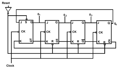 logic diagram of alu logic diagram of johnson counter