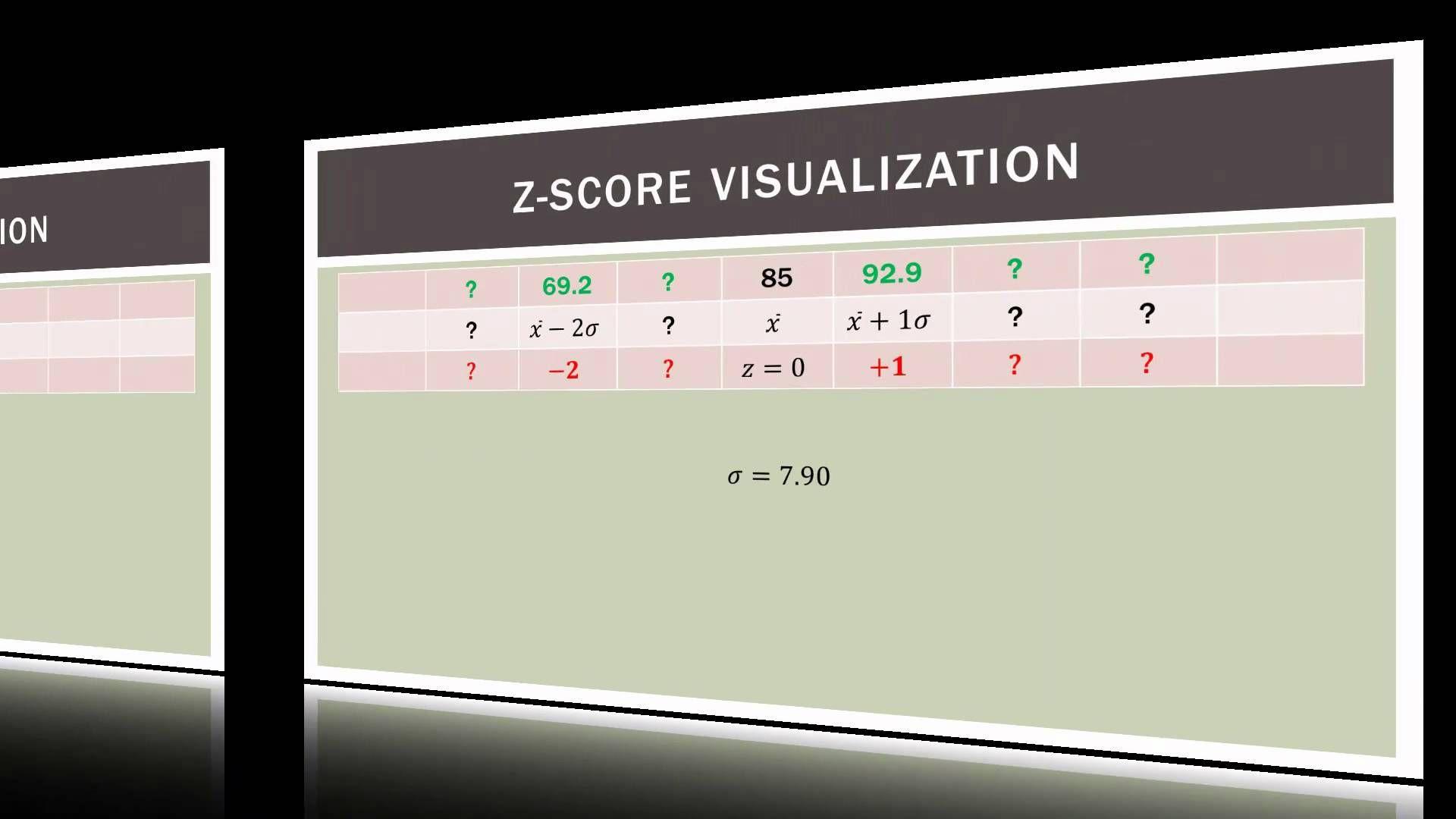 Statistics 101 Understanding Z Scores