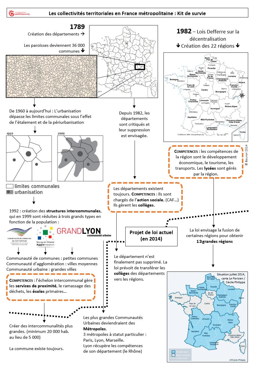 Northcentral university dissertation process