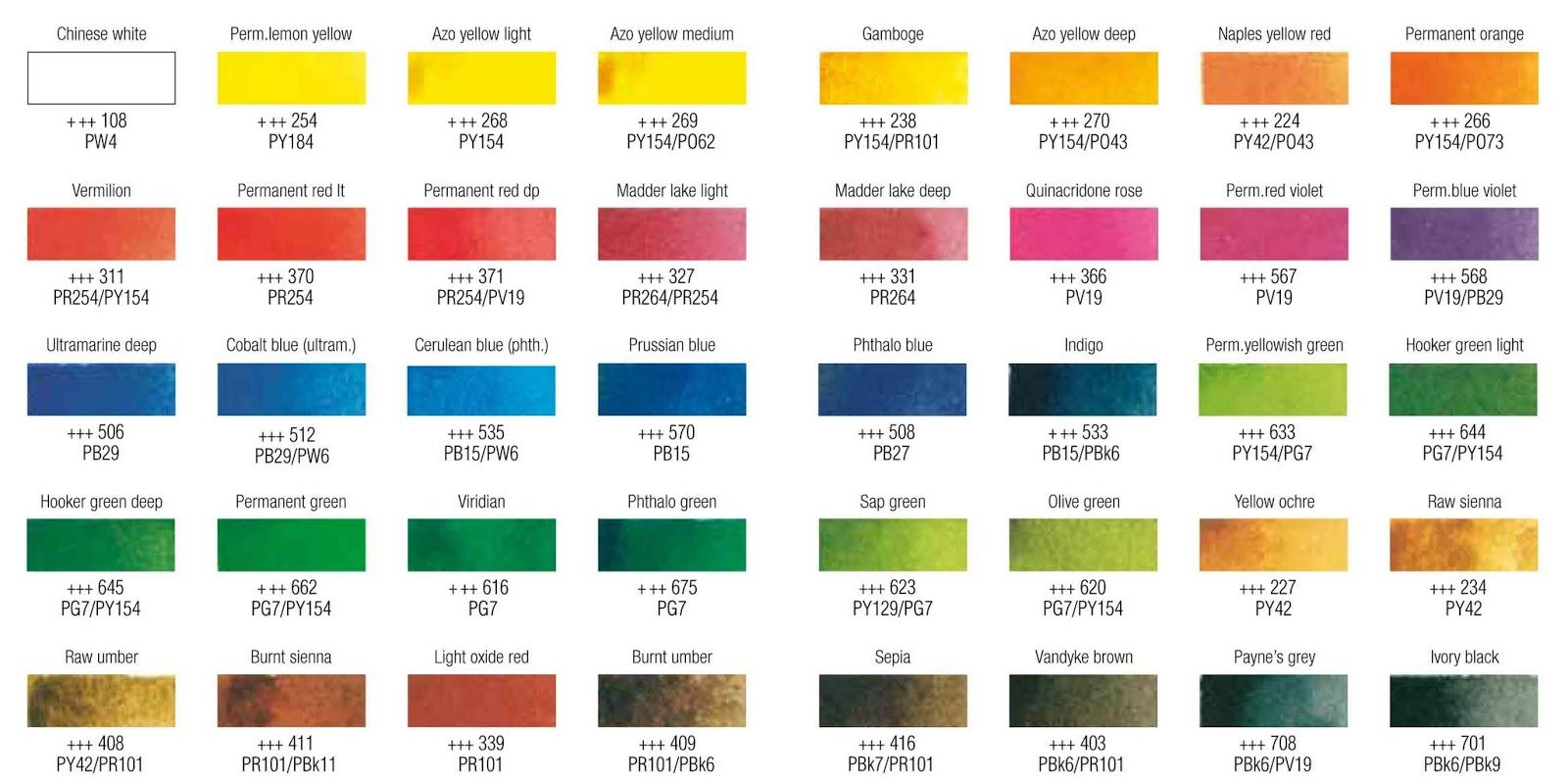 Van Gogh Watercolour Chart Watercolor Paints In 2019