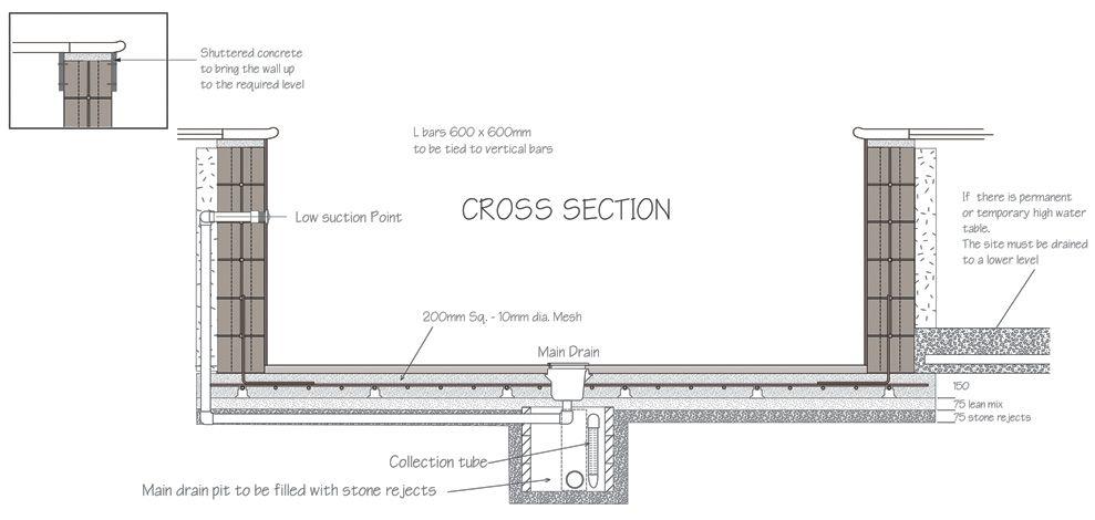 Cross Section Flat Bottom Pool Swimming Pool Plan Swimming Pools Pool