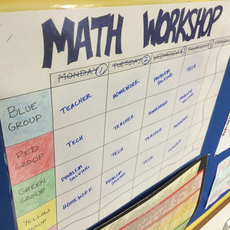 6th grade math workshop rotation board to help keep track of math centers.  Students are