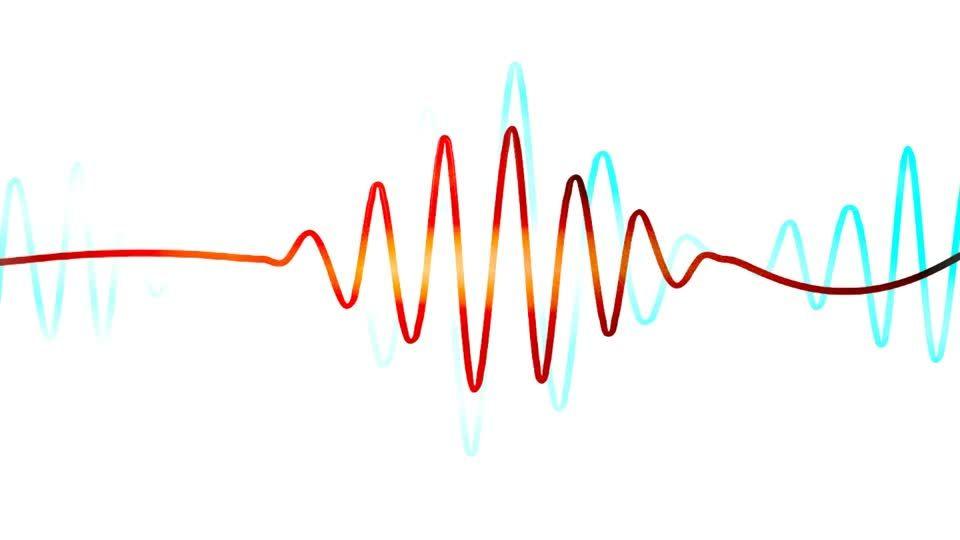 imagen relacionada ondas pinterest searching rh pinterest com