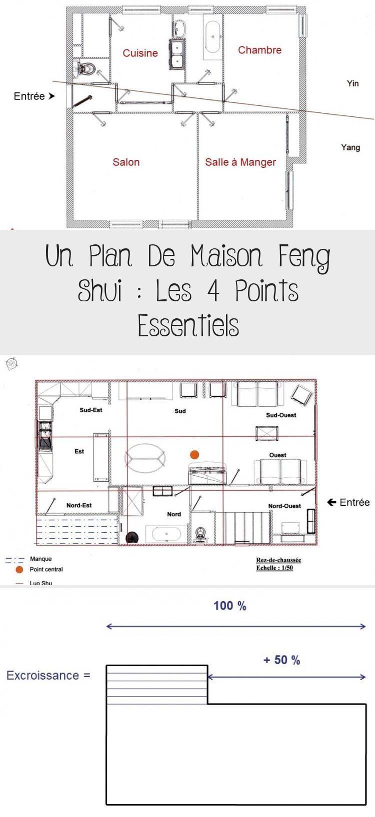 Un Plan De Maison Feng Shui Les 4 Points Essentiels Feng Shui