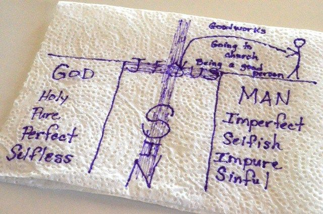 Salvation Object Lesson on a Napkin | kings kids | Kids church