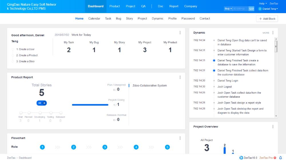 Zentao Is Supplement In Scrum Tor Jira Project Management Tools Task Management Case Management