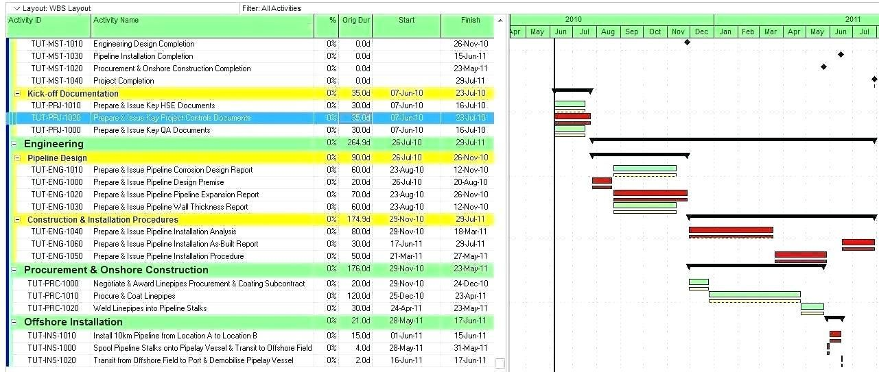 30 On Call Rotation Schedule Template Project Planning Template