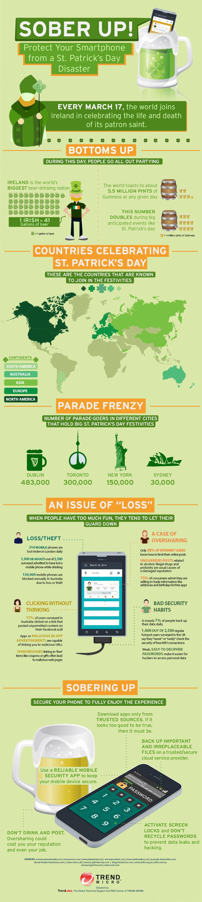 Protect Your Smartphone from a St. Patrick's Day Disaster #infographic #Smartphone #Festival