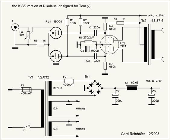 gu32 amplifier