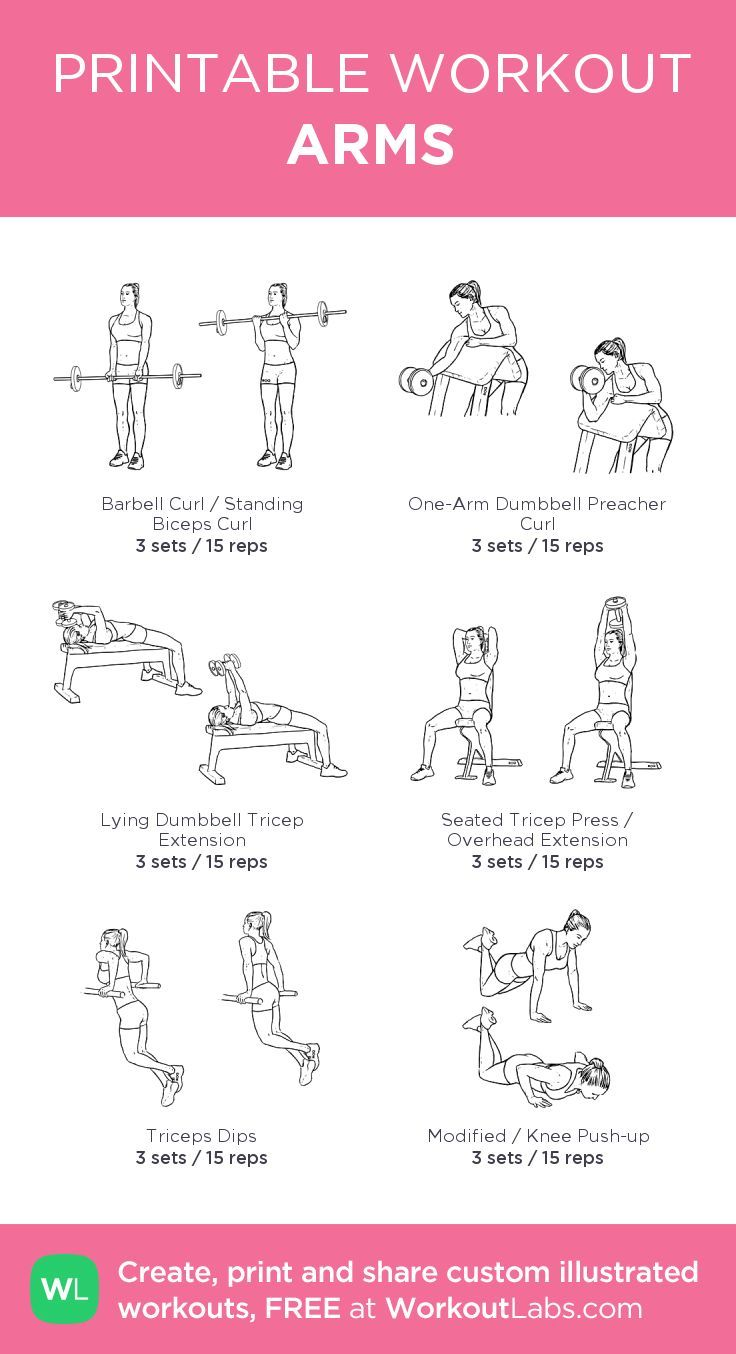 Arm workout posted by arm