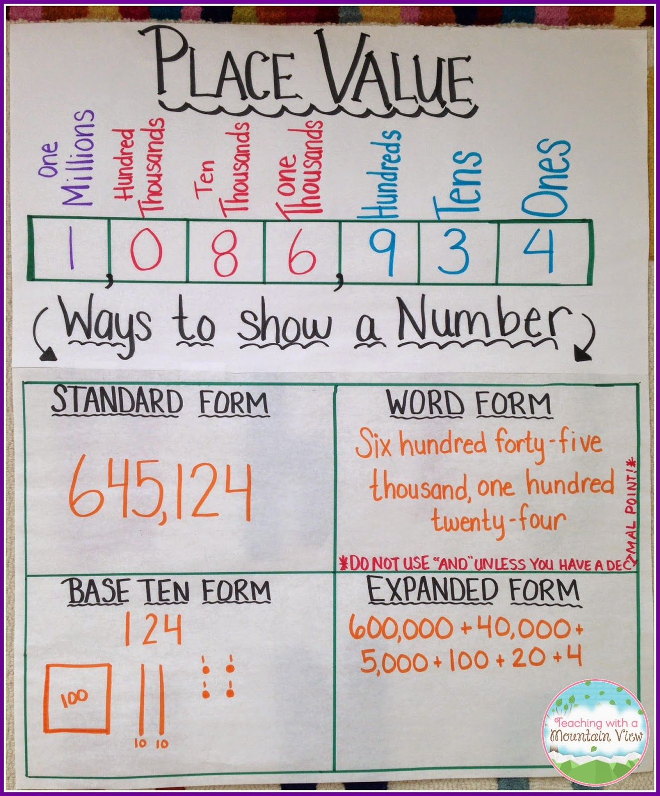 Worksheet Number Place Values Chart building place value and number sense skills anchor charts rounding charts