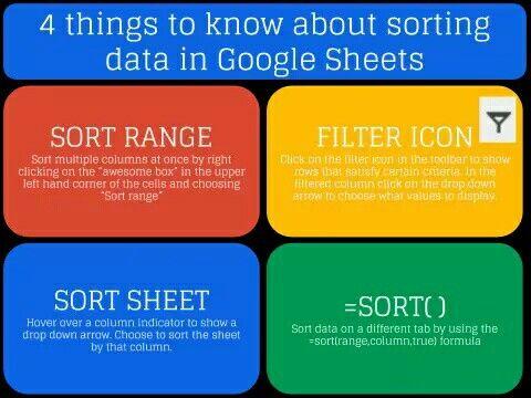 Google sheets ASSORTED Pinterest